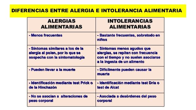 alergias-alimentarias-3-638