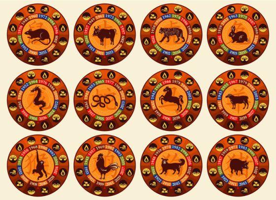 horoscopo-chinoSIGNOS